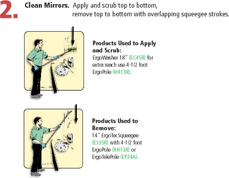 Bathroom cleaning procedure 28 images how to clean for Housekeeping bathroom cleaning procedure