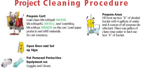 Unger Restroom Products Project Cleaning Procedure